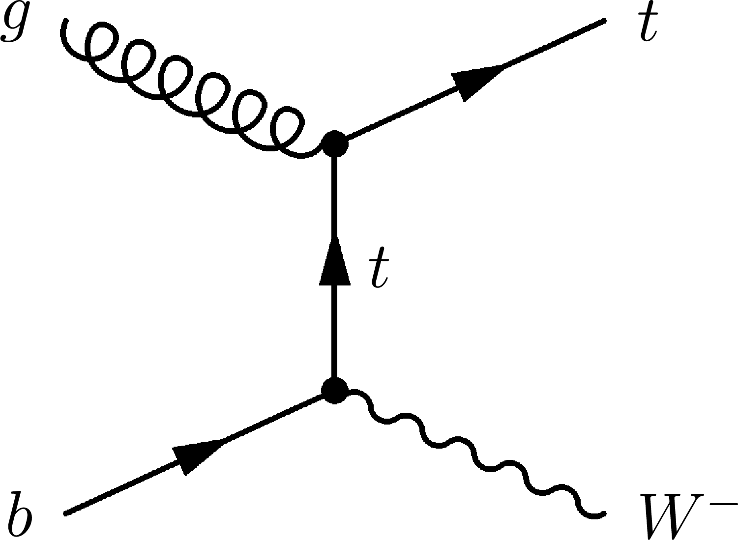 Feynman diagram of leading order tW production