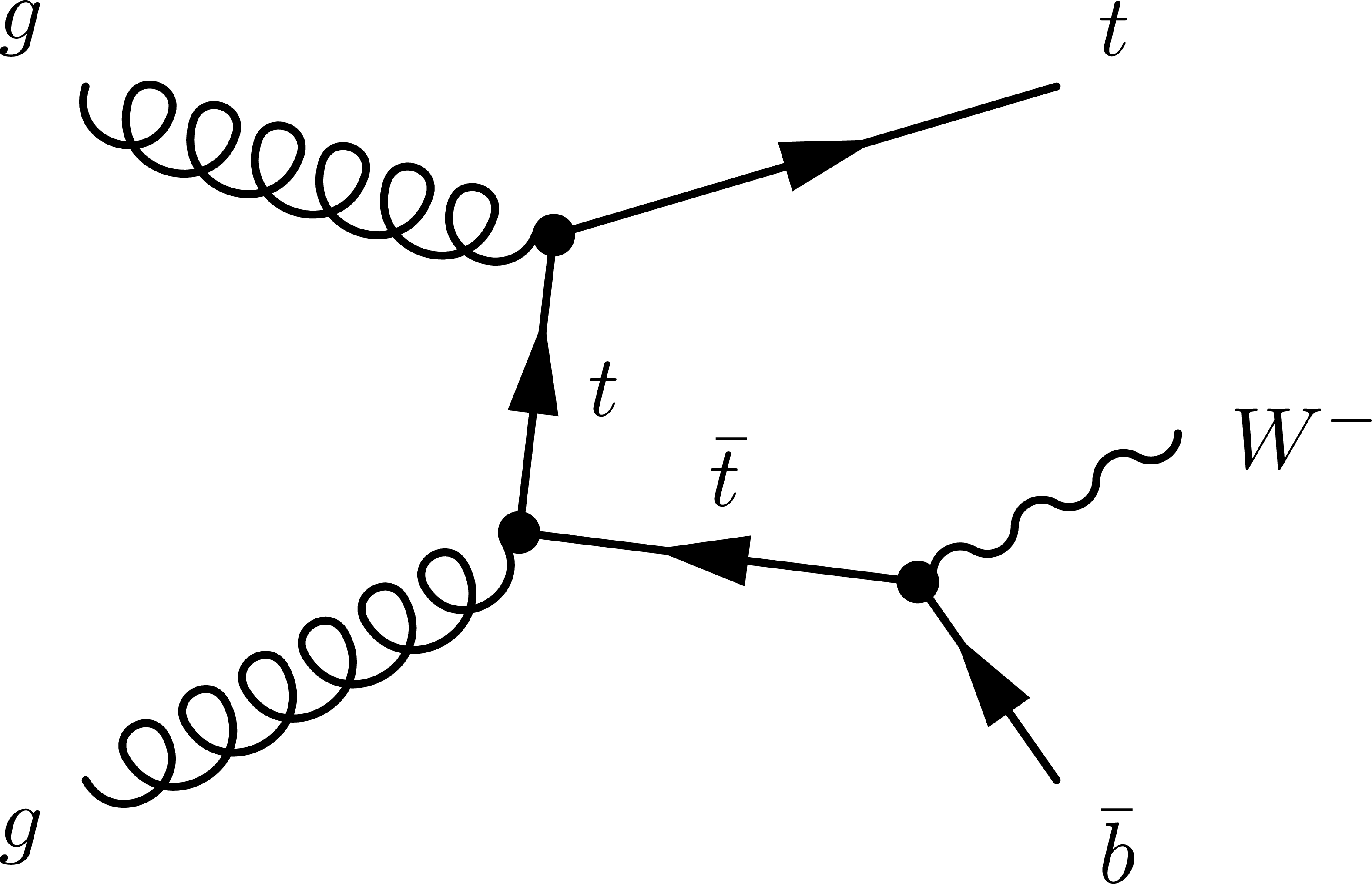 Feynman diagram of next-to-leading order tW production